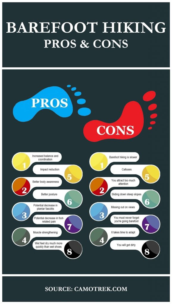 Barefoot Hiking - Pros & Cons Infographic