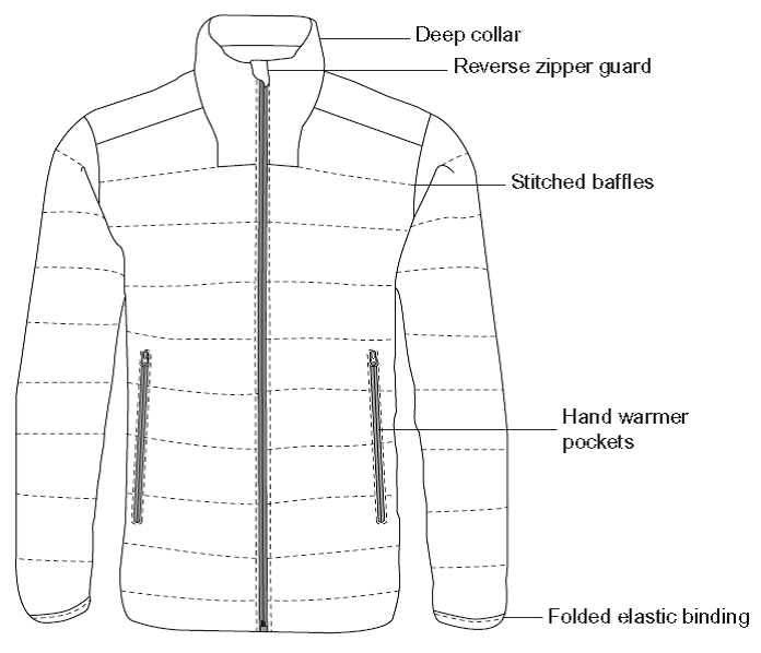 Insulated jacket design