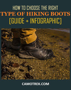 Hiking Footwear Types
