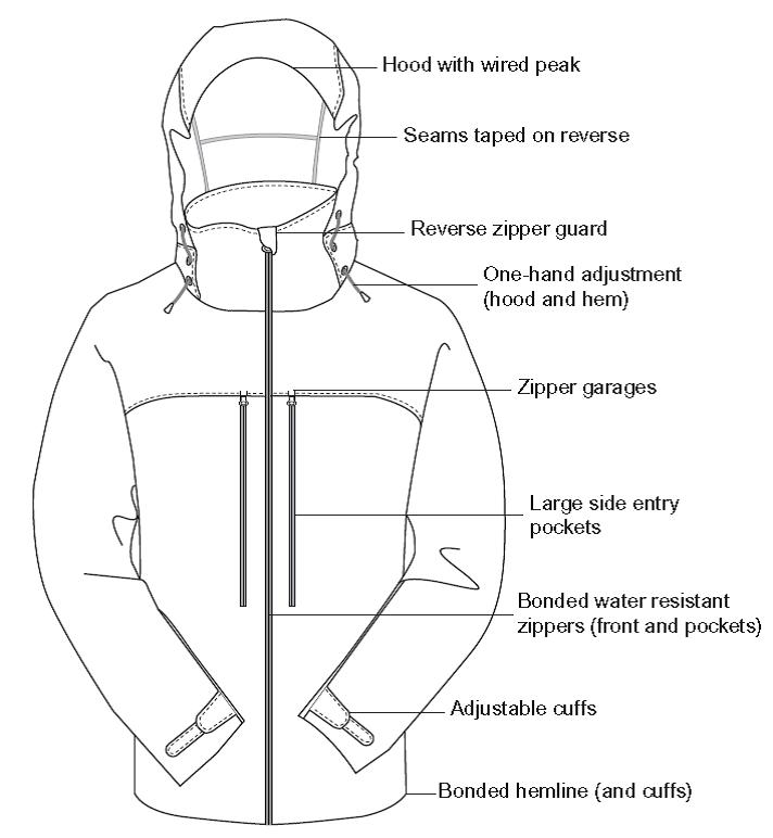 Rain jacket design