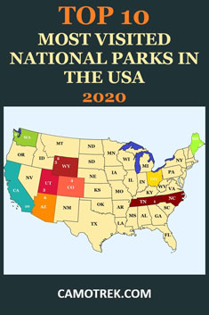 Most visited national parks in the US 2020